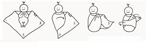 איך עוטפים תינוק